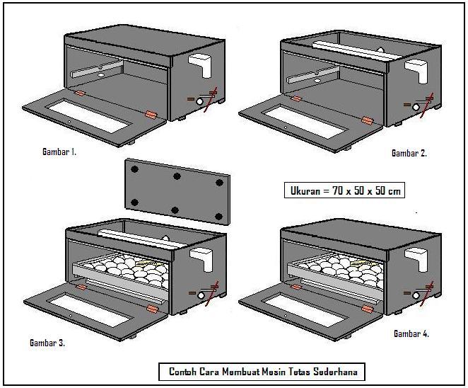 membuat mesin tetas sederhana dengan tray pemutar
