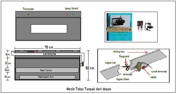 · 32 kB · jpeg, Membuat Mesin Tetas Sederhana dengan Tray Pemutar